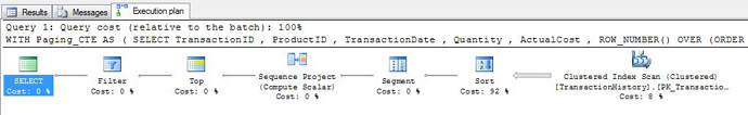 sql server offset and fetch versus row_number()