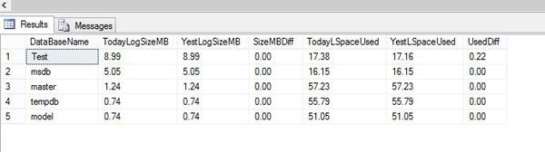 dbcc sqlperf(logspace)