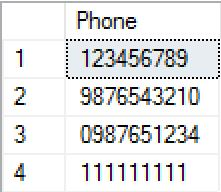 SQL COALESCE result